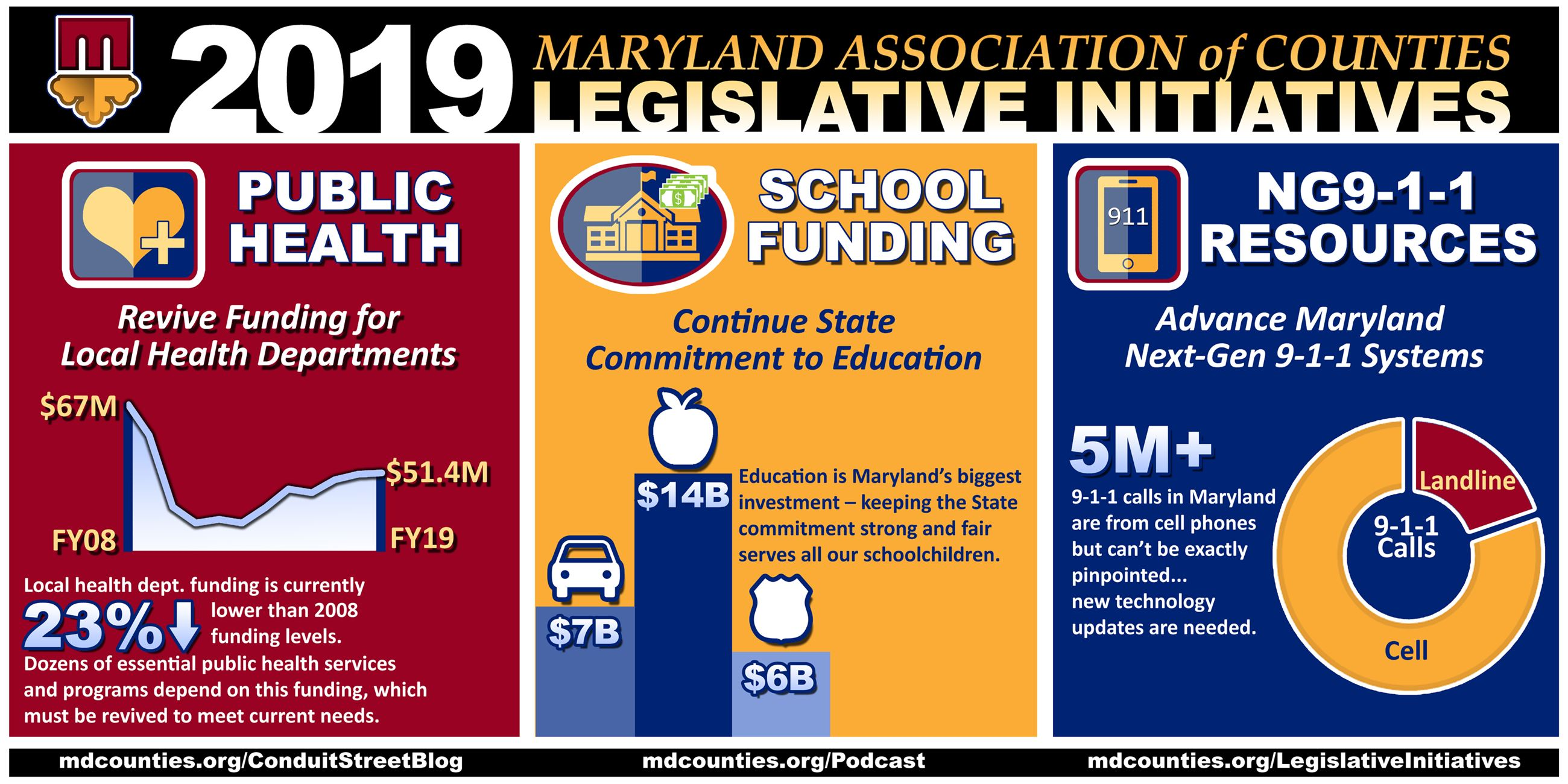 2019 Legislative Initiatives - sml